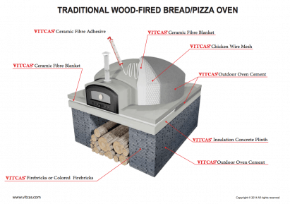 build-pizza-and-bread-oven-with-our-materials-vitcas_1